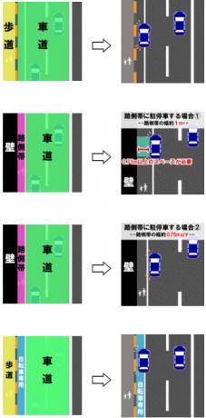 歩道、路側帯、自転車専用道路の駐停車の正しい位置