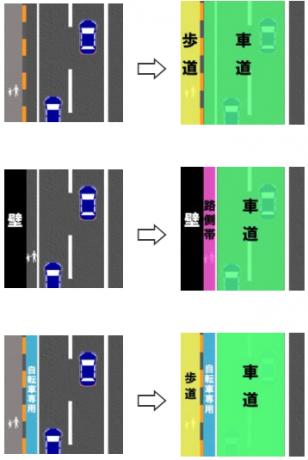 歩道、路側帯、自転車専用道路の区分わけ