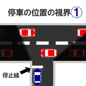停車の位置の限界1