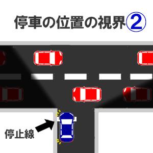 停車の位置の限界2