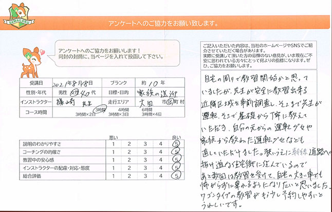 大田区 40代女性 ペーパードライバー講習アンケート